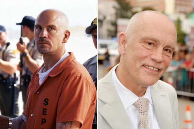 John Malkovich now and then