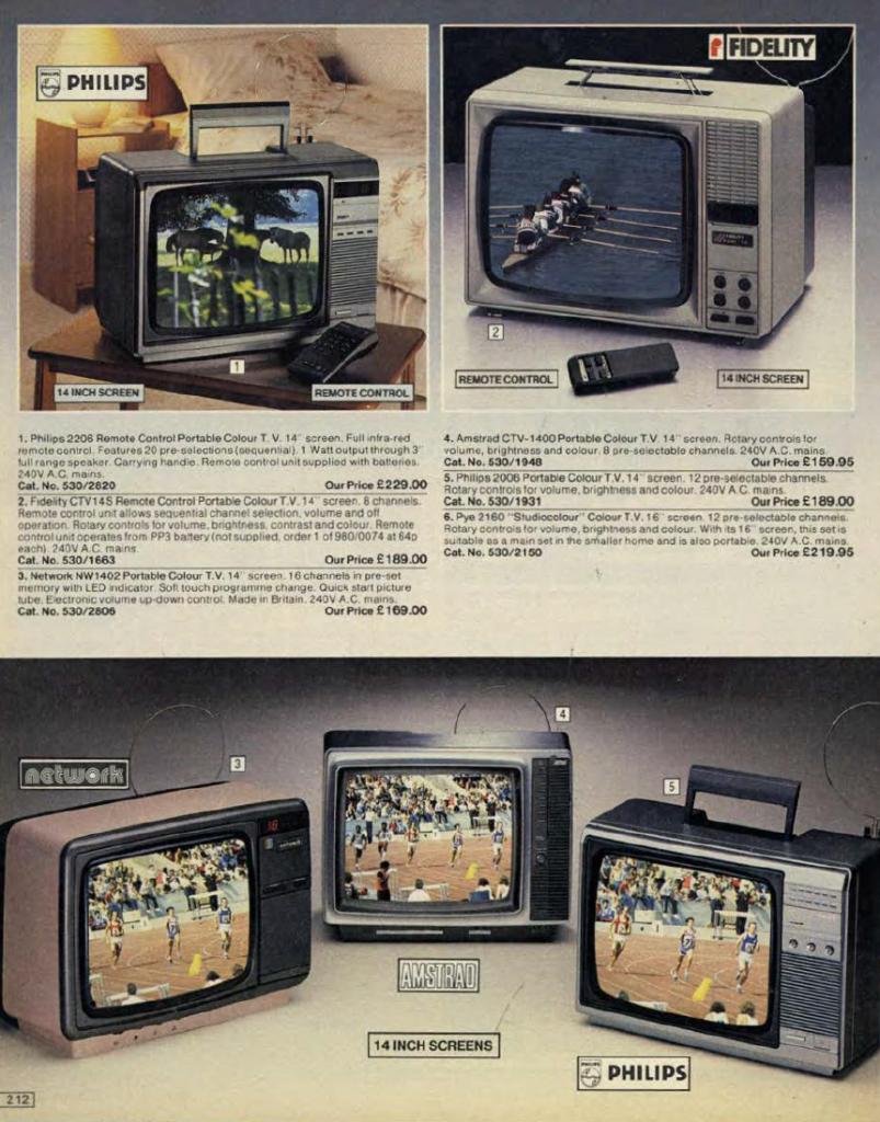 argos 17 Check Out This 1984 Argos Catalogue! (24 Photos)
