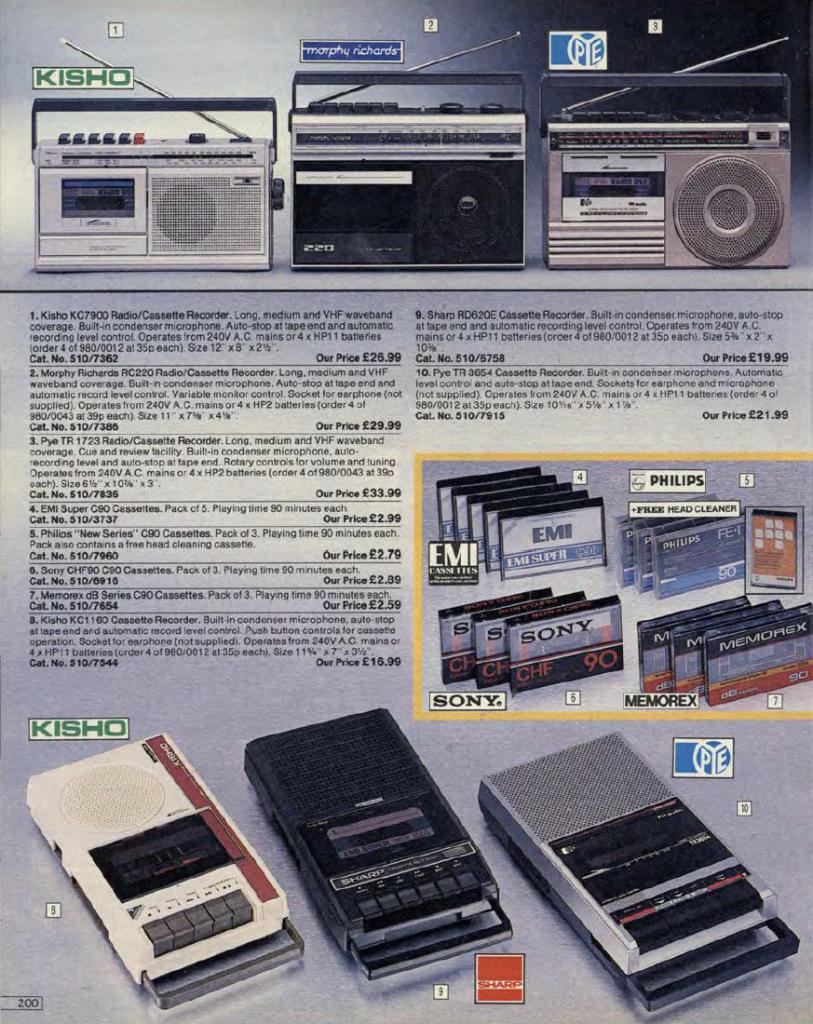 argos 18 Check Out This 1984 Argos Catalogue! (24 Photos)