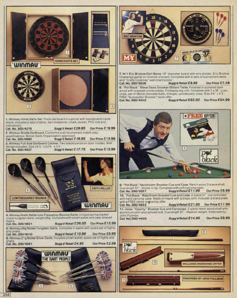 argos 22 Check Out This 1984 Argos Catalogue! (24 Photos)