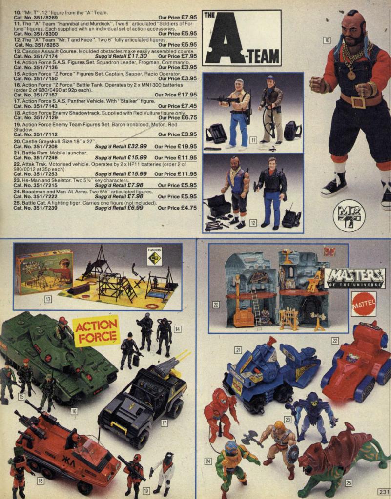 argos 27 Check Out This 1984 Argos Catalogue! (24 Photos)