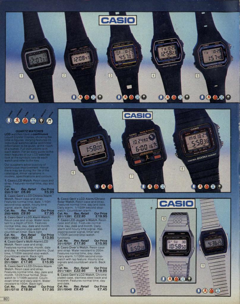 argos 6 Check Out This 1984 Argos Catalogue! (24 Photos)
