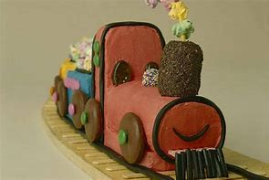 Train 1980's Party Food Favourites - what was on your paper plate?
