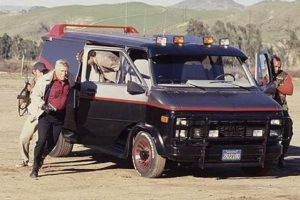 AUCTUS DIGITAL A TEAM INTRO 1 10 Things You Didn't Know About the A-Team