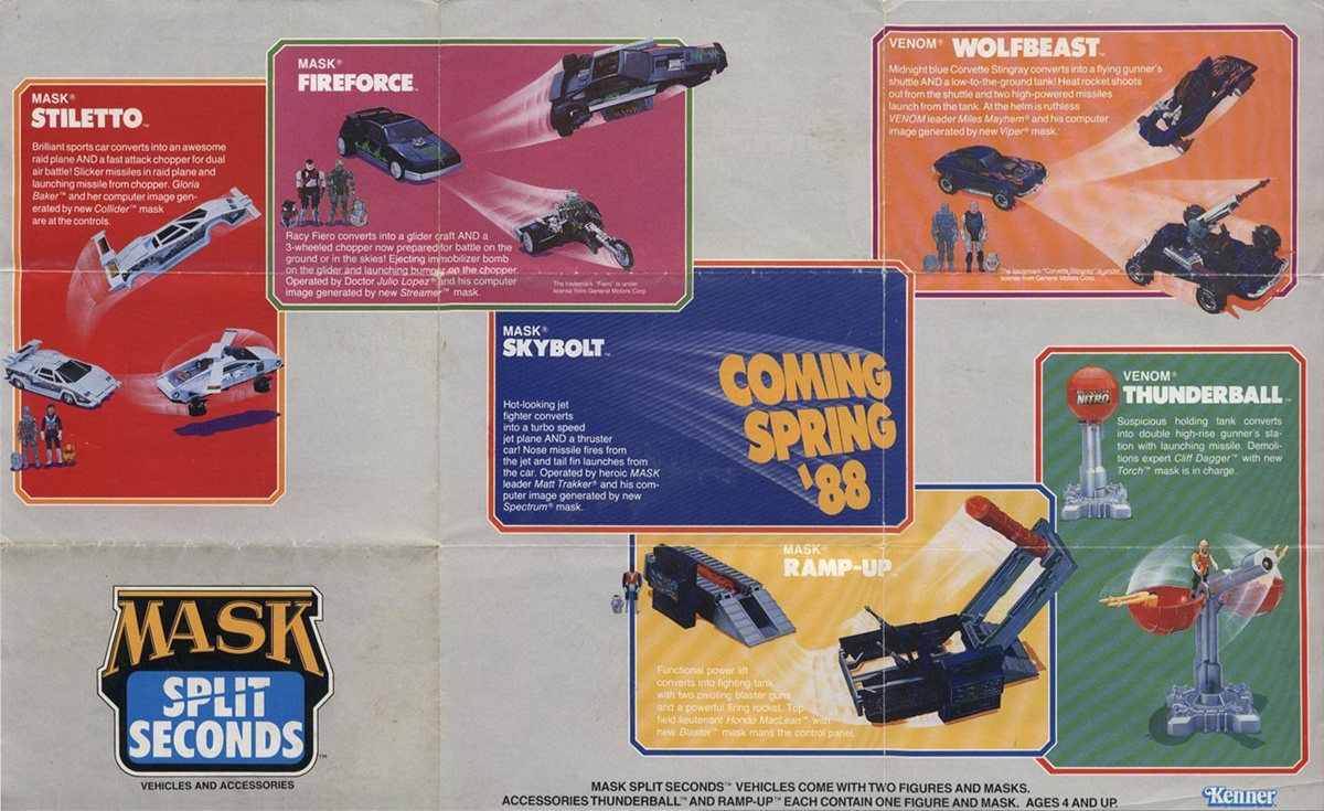 13 25 Fascinating Facts About Your Favourite 80s Toys