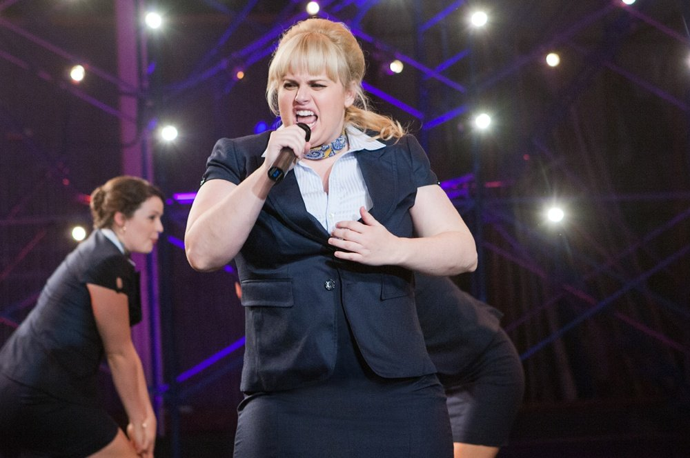 113 10 Things You Didn't Know About Rebel Wilson