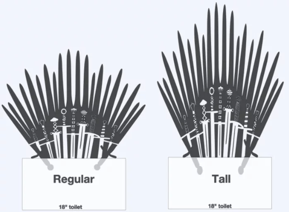 Screen Shot 2019 04 04 at 10.58.42 You Can Now S*it On Your Own Iron Throne