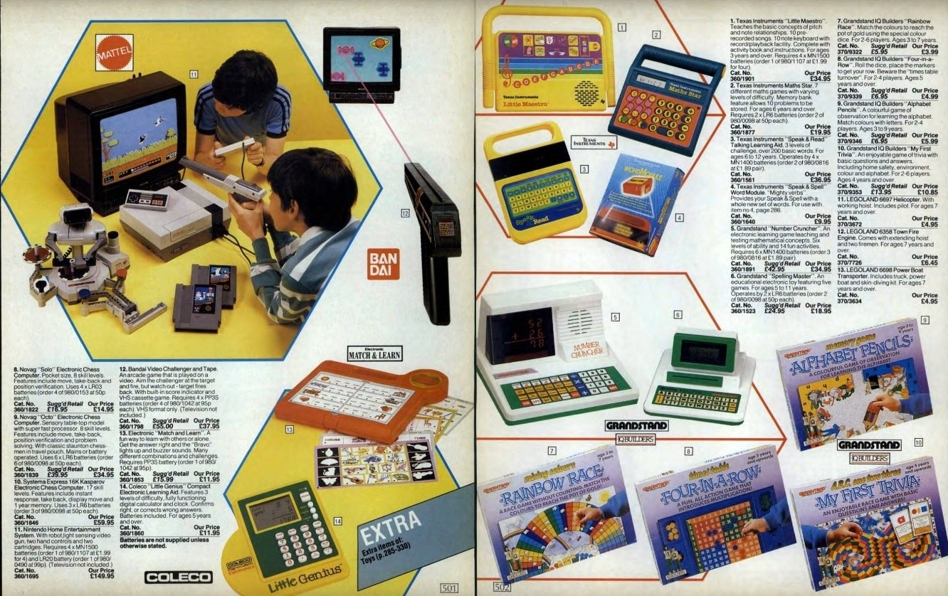 10 11 Take A Look Inside This Argos Catalogue From 1987!