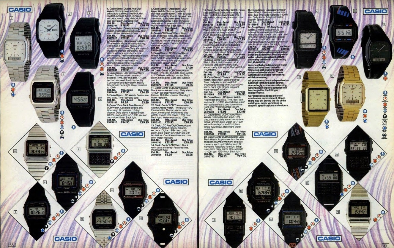 4 14 Take A Look Inside This Argos Catalogue From 1987!