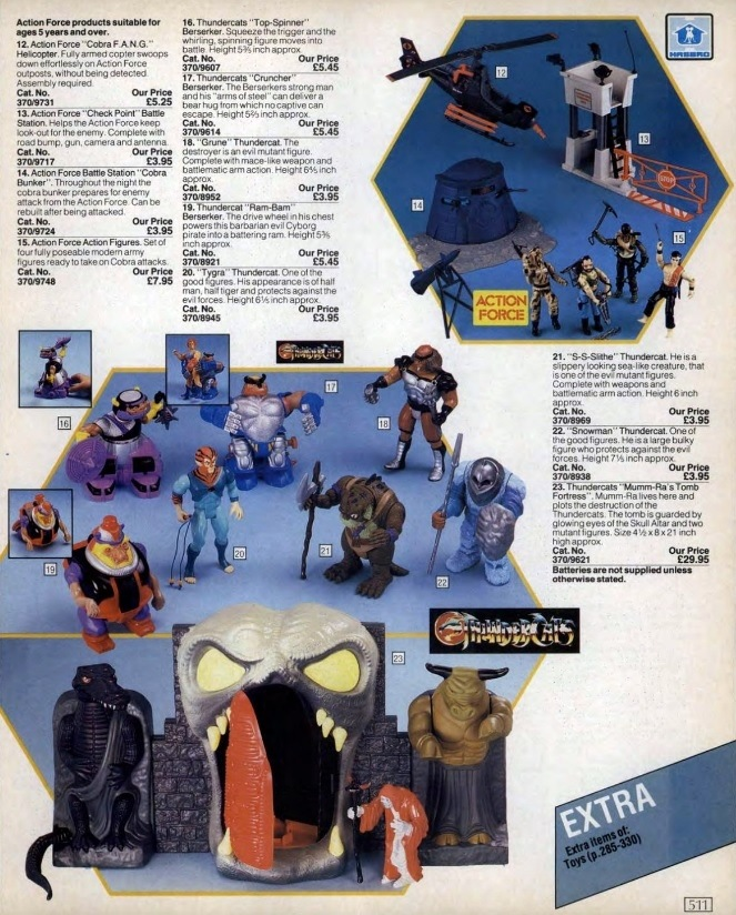 6 12 Take A Look Inside This Argos Catalogue From 1987!