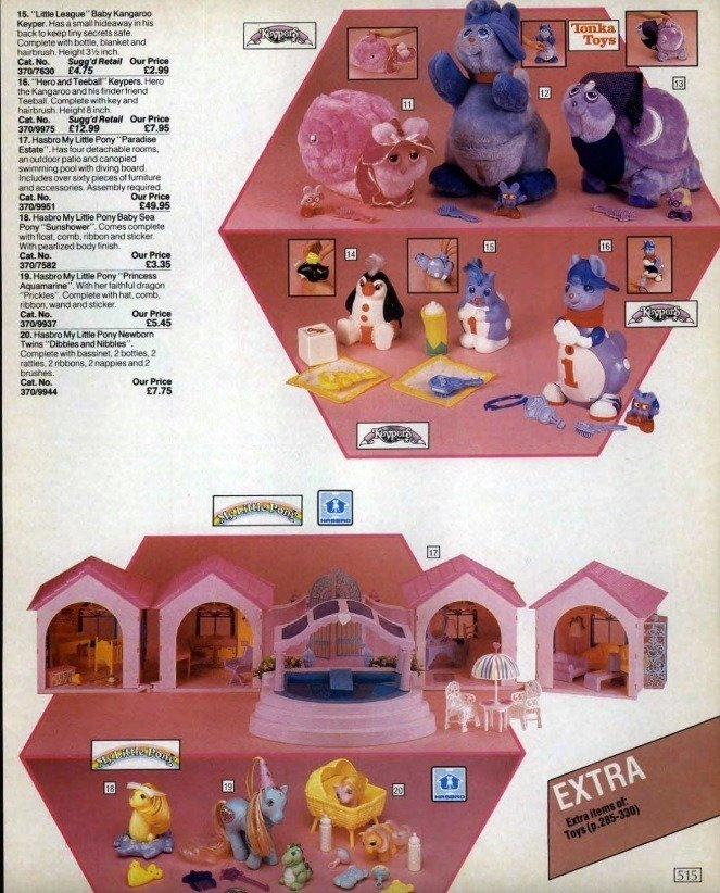 7 11 Take A Look Inside This Argos Catalogue From 1987!