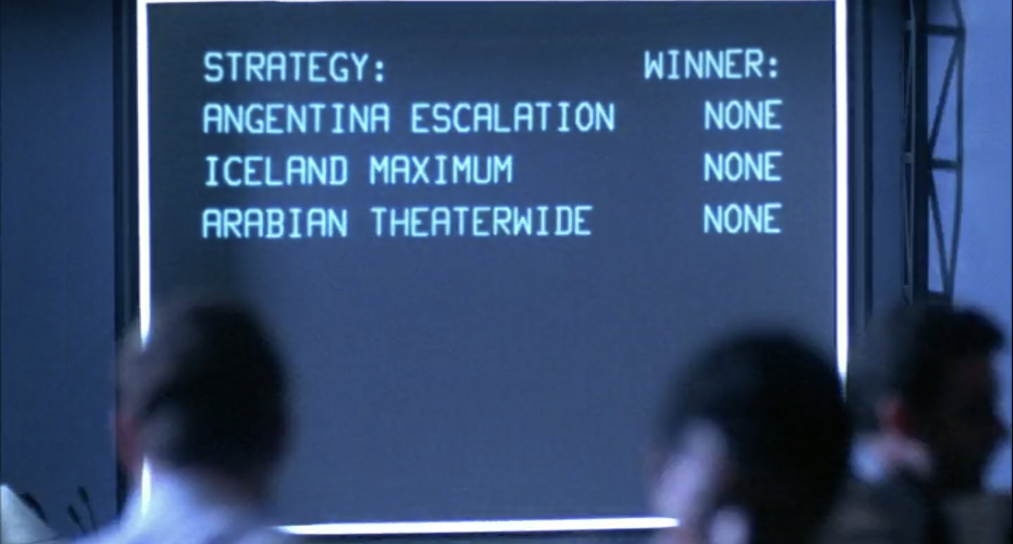 19 1 Shall We Play A Game? Here Are 20 Facts About WarGames!